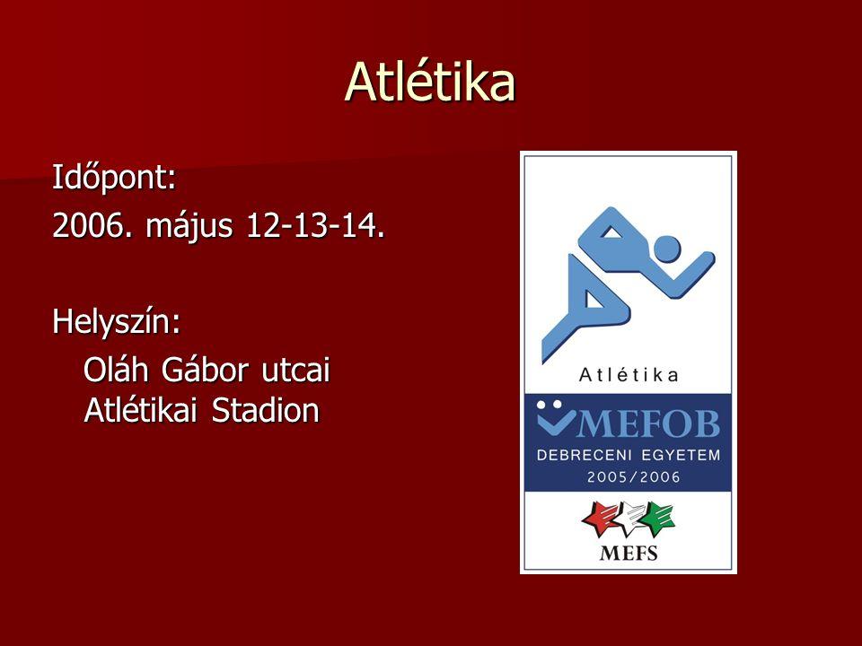 Atlétika Időpont: 2006. május 12-13-14.