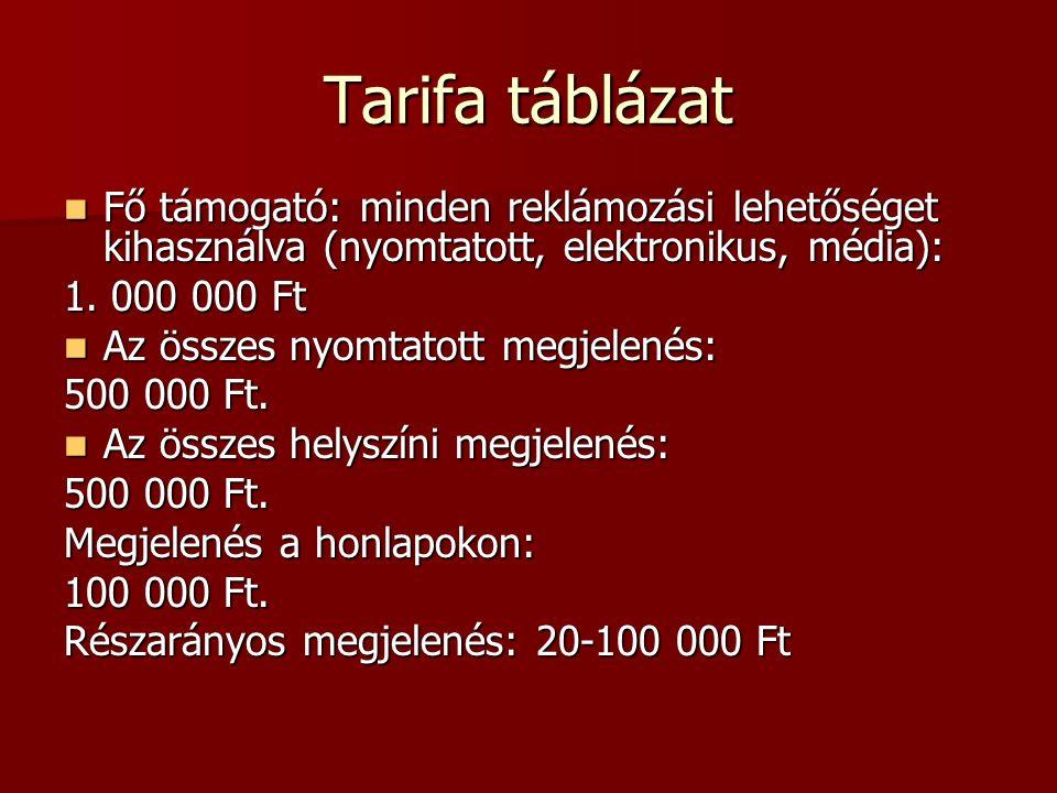 Tarifa táblázat Fő támogató: minden reklámozási lehetőséget kihasználva (nyomtatott, elektronikus, média): Fő támogató: minden reklámozási lehetőséget kihasználva (nyomtatott, elektronikus, média): 1.