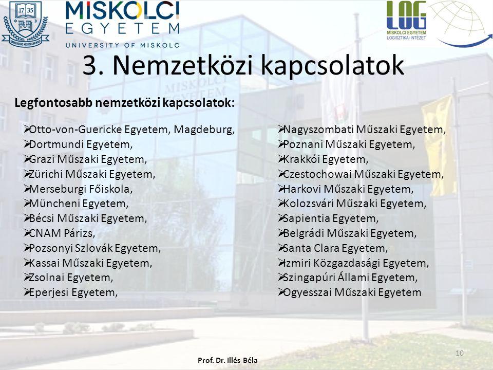 10  Otto-von-Guericke Egyetem, Magdeburg,  Dortmundi Egyetem,  Grazi Műszaki Egyetem,  Zürichi Műszaki Egyetem,  Merseburgi Főiskola,  Müncheni