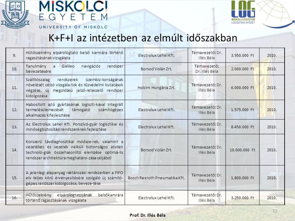 K+F+I az intézetben az elmúlt időszakban 12 9.