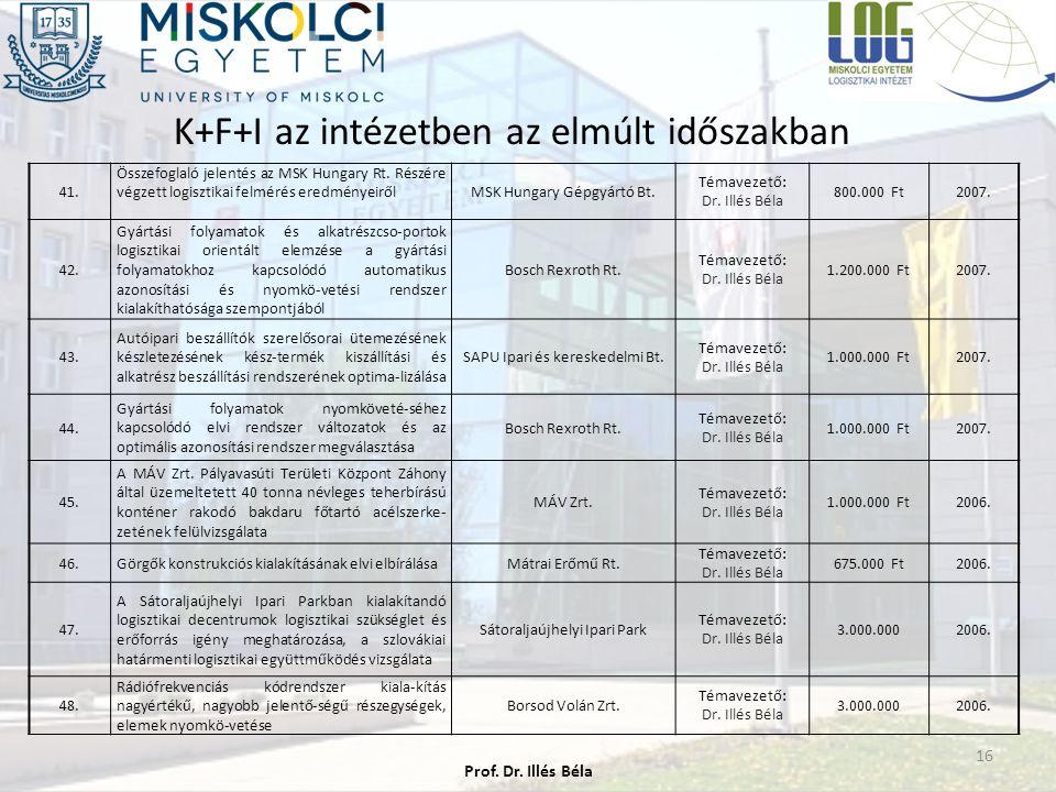 K+F+I az intézetben az elmúlt időszakban 16 41. Összefoglaló jelentés az MSK Hungary Rt. Részére végzett logisztikai felmérés eredményeiről MSK Hungar