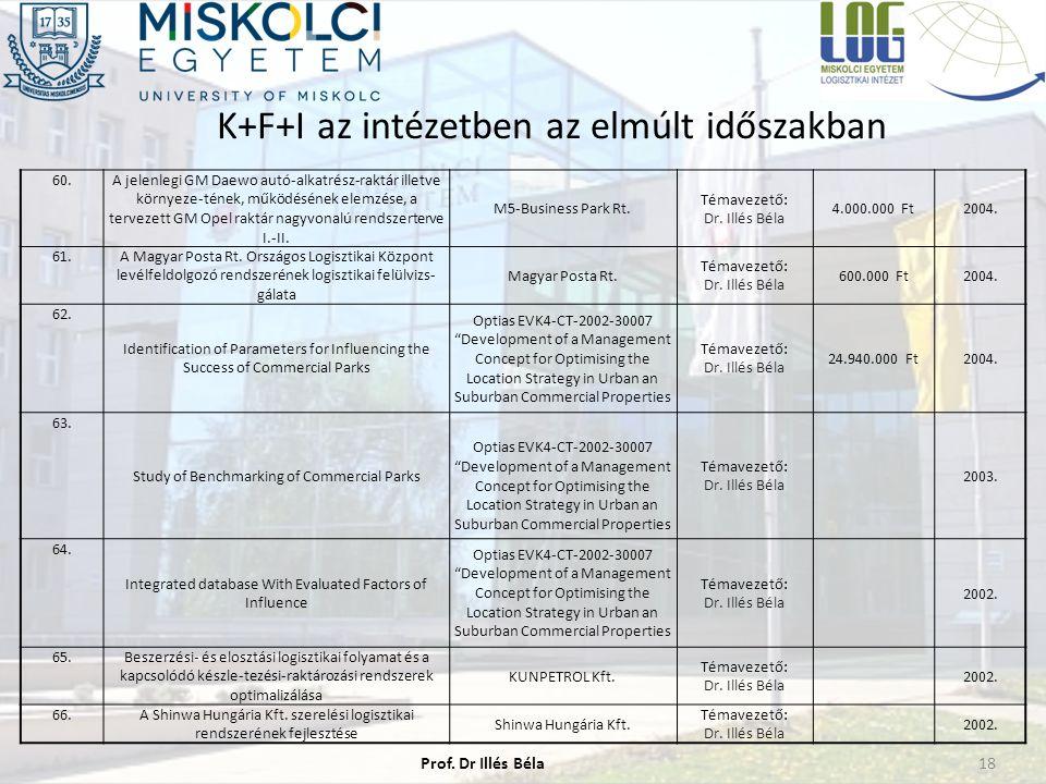 K+F+I az intézetben az elmúlt időszakban 18 60. A jelenlegi GM Daewo autó-alkatrész-raktár illetve környeze-tének, működésének elemzése, a tervezett G