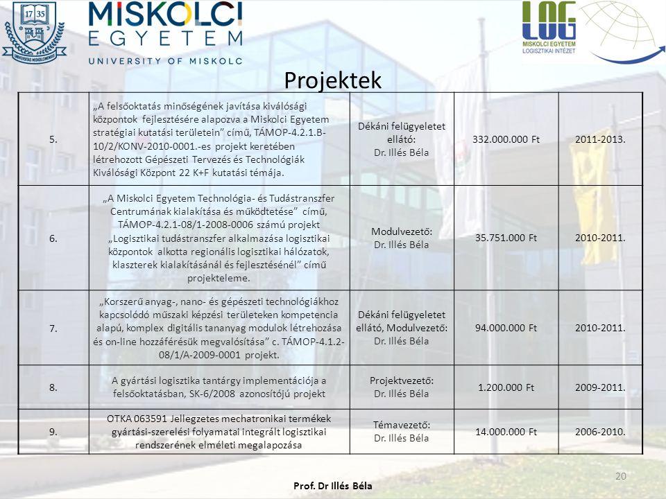 """Projektek 20 5. """"A felsőoktatás minőségének javítása kiválósági központok fejlesztésére alapozva a Miskolci Egyetem stratégiai kutatási területein"""" cí"""