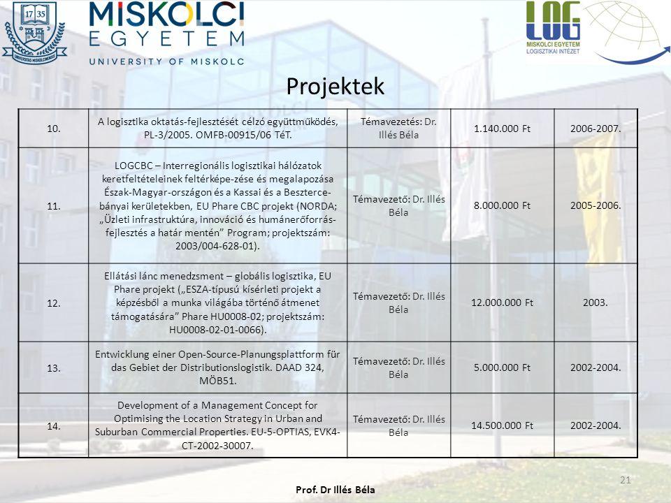 Projektek 21 10. A logisztika oktatás-fejlesztését célzó együttműködés, PL-3/2005. OMFB-00915/06 TéT. Témavezetés: Dr. Illés Béla 1.140.000 Ft2006-200