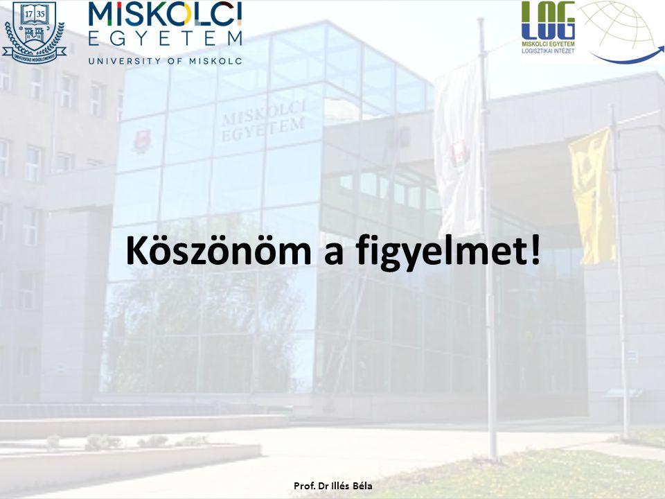 Köszönöm a figyelmet! Prof. Dr Illés Béla