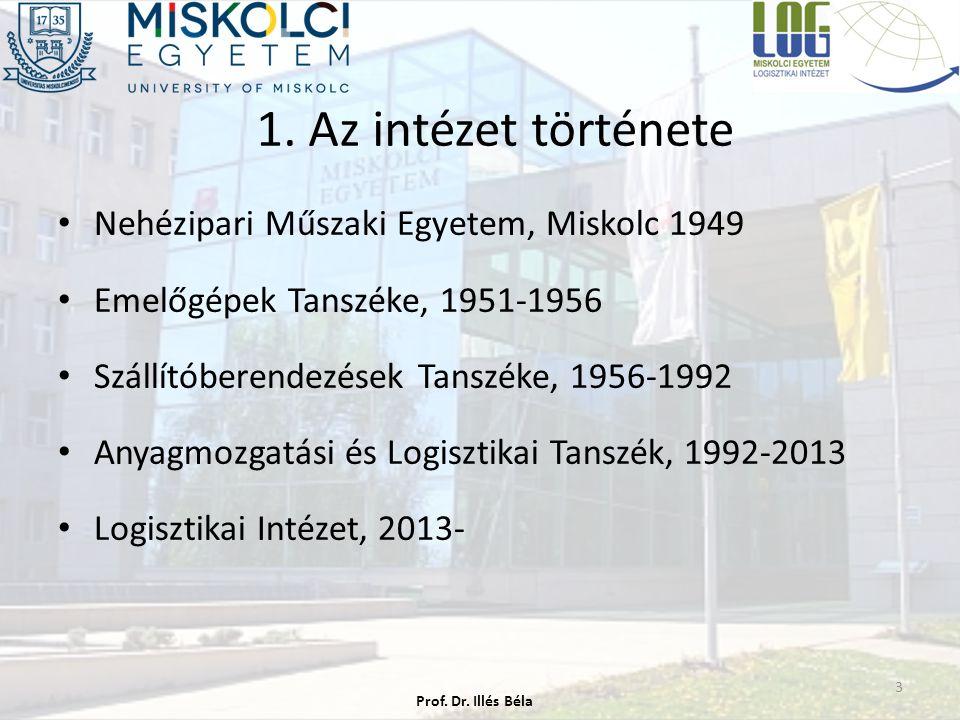 A kutatóhely ipari kapcsolatrendszerének bemutatása (3.) 24 Prof. Dr Illés Béla
