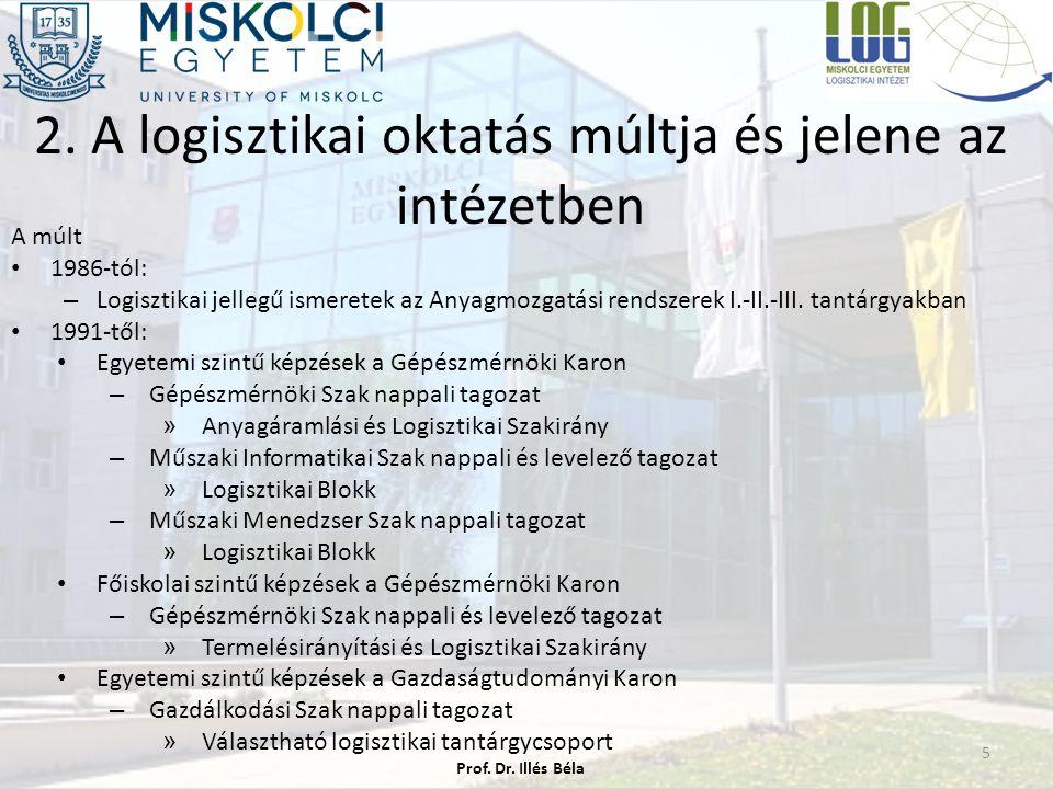 2. A logisztikai oktatás múltja és jelene az intézetben A múlt 1986-tól: – Logisztikai jellegű ismeretek az Anyagmozgatási rendszerek I.-II.-III. tant