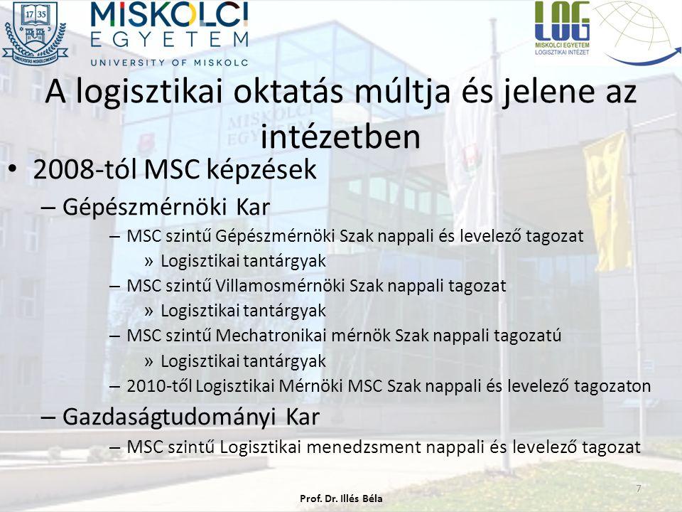 A logisztikai oktatás múltja és jelene az intézetben 2008-tól MSC képzések – Gépészmérnöki Kar – MSC szintű Gépészmérnöki Szak nappali és levelező tag