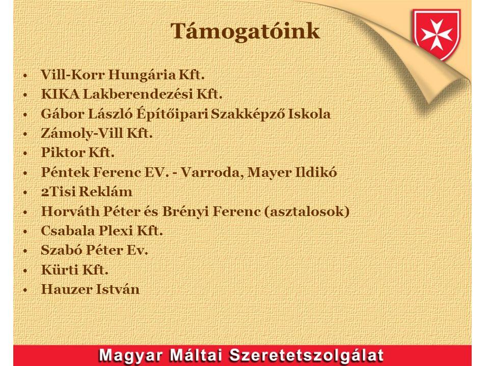 Támogatóink Vill-Korr Hungária Kft. KIKA Lakberendezési Kft.