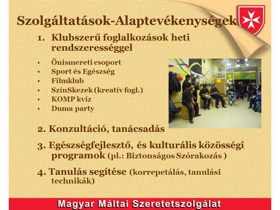 Támogatóink Vill-Korr Hungária Kft.KIKA Lakberendezési Kft.