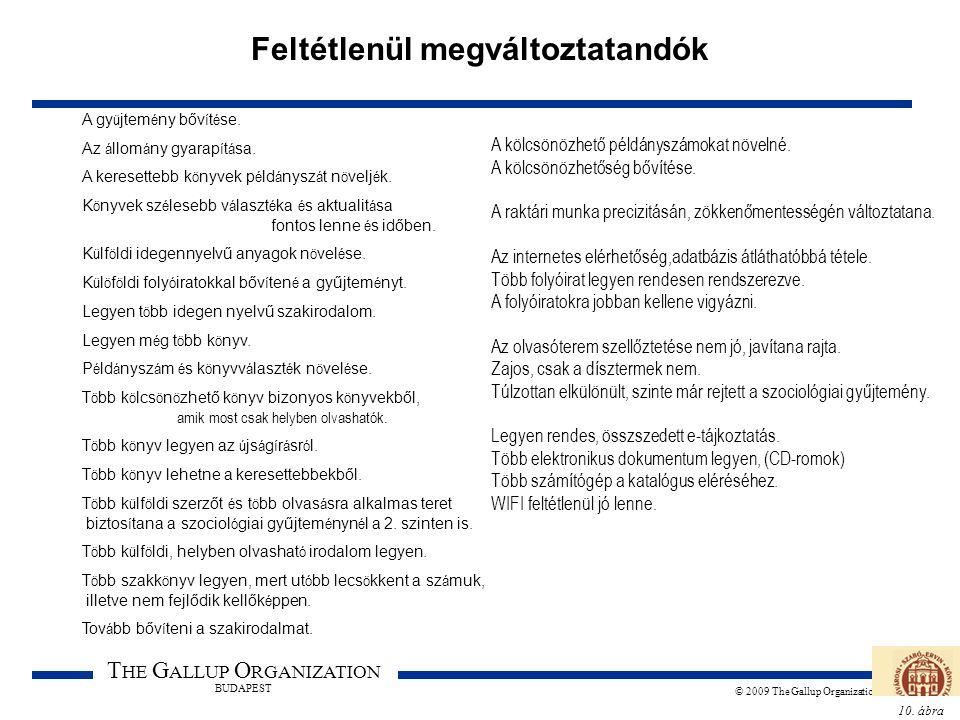10. ábra T HE G ALLUP O RGANIZATION BUDAPEST © 2009 The Gallup Organization Feltétlenül megváltoztatandók A gy ü jtem é ny bőv í t é se. Az á llom á n
