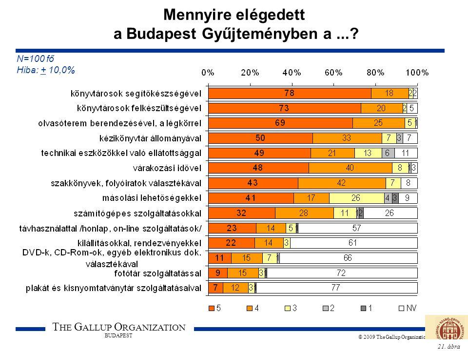 21. ábra T HE G ALLUP O RGANIZATION BUDAPEST © 2009 The Gallup Organization Mennyire elégedett a Budapest Gyűjteményben a...? N=100 fő Hiba: + 10,0%