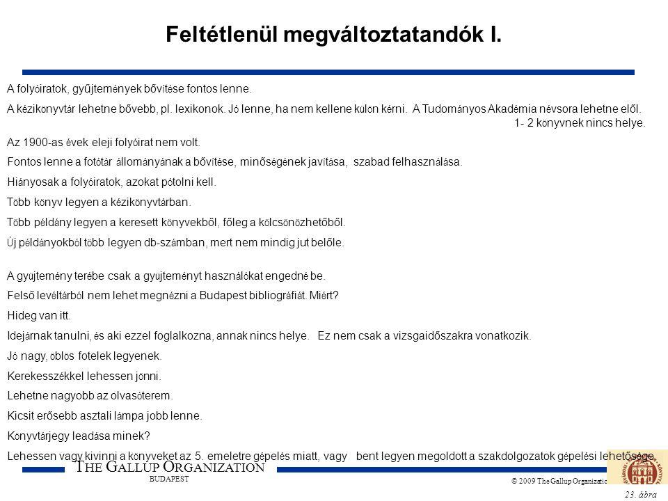 23. ábra T HE G ALLUP O RGANIZATION BUDAPEST © 2009 The Gallup Organization Feltétlenül megváltoztatandók I. A foly ó iratok, gyűjtem é nyek bőv í t é