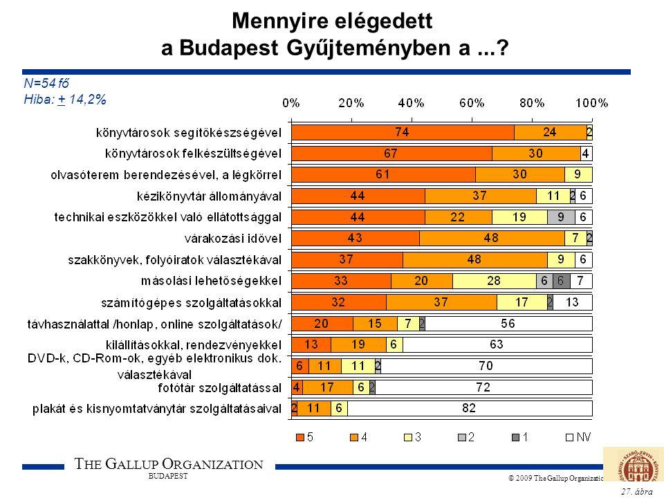27. ábra T HE G ALLUP O RGANIZATION BUDAPEST © 2009 The Gallup Organization Mennyire elégedett a Budapest Gyűjteményben a...? N=54 fő Hiba: + 14,2%