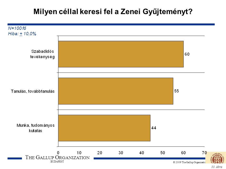 33. ábra T HE G ALLUP O RGANIZATION BUDAPEST © 2009 The Gallup Organization Milyen céllal keresi fel a Zenei Gyűjteményt? N=100 fő Hiba: + 10,0%