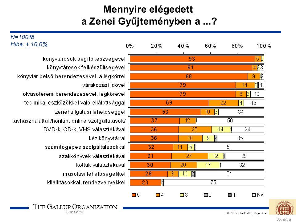35. ábra T HE G ALLUP O RGANIZATION BUDAPEST © 2009 The Gallup Organization Mennyire elégedett a Zenei Gyűjteményben a...? N=100 fő Hiba: + 10,0%