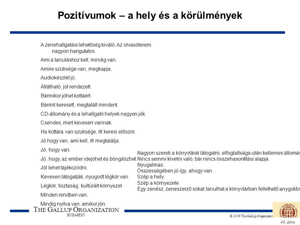 40. ábra T HE G ALLUP O RGANIZATION BUDAPEST © 2009 The Gallup Organization Pozitívumok – a hely és a körülmények A zenehallgatási lehetőség kiváló. A