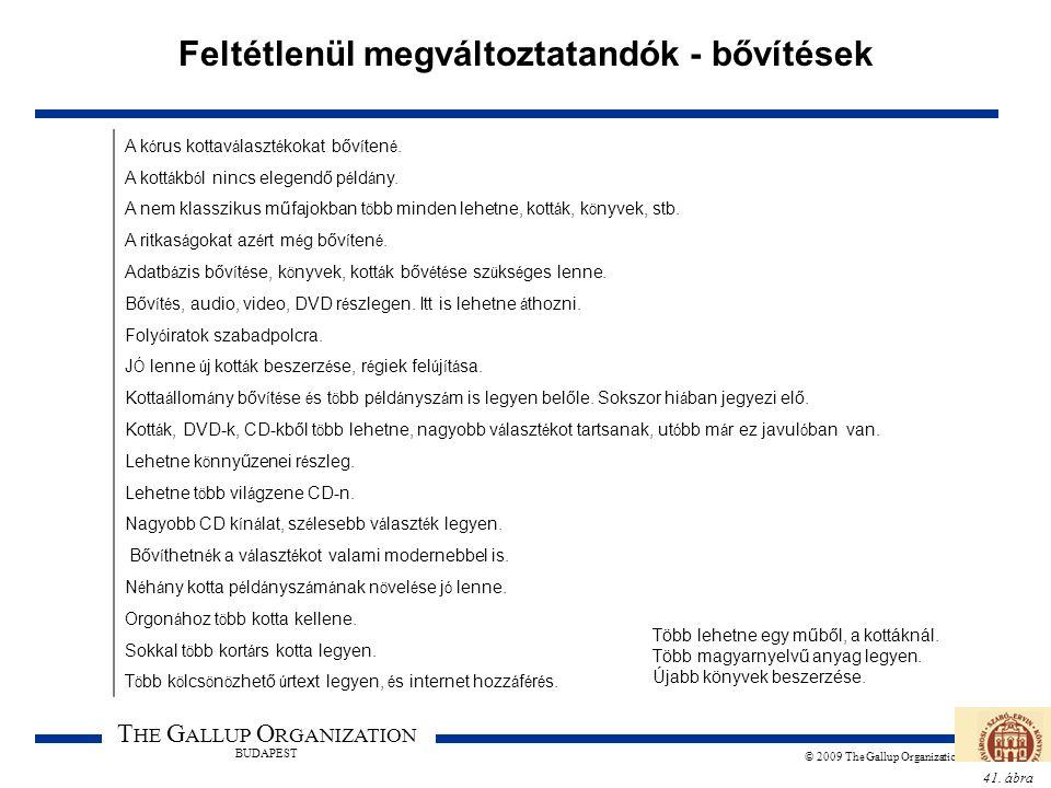 41. ábra T HE G ALLUP O RGANIZATION BUDAPEST © 2009 The Gallup Organization Feltétlenül megváltoztatandók - bővítések A k ó rus kottav á laszt é kokat