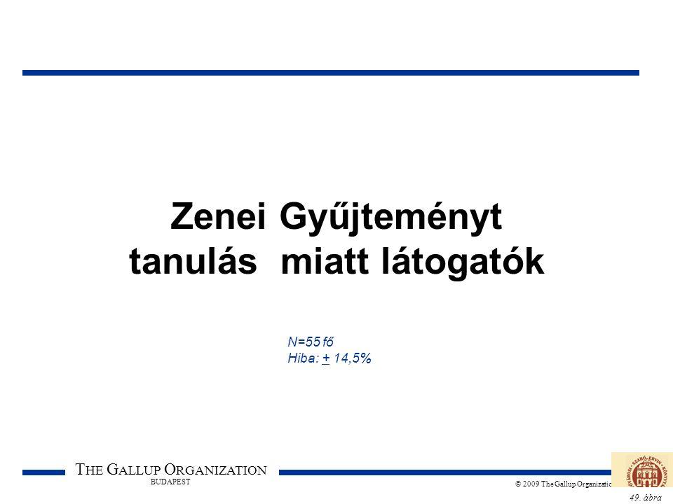 49. ábra T HE G ALLUP O RGANIZATION BUDAPEST © 2009 The Gallup Organization Zenei Gyűjteményt tanulás miatt látogatók N=55 fő Hiba: + 14,5%