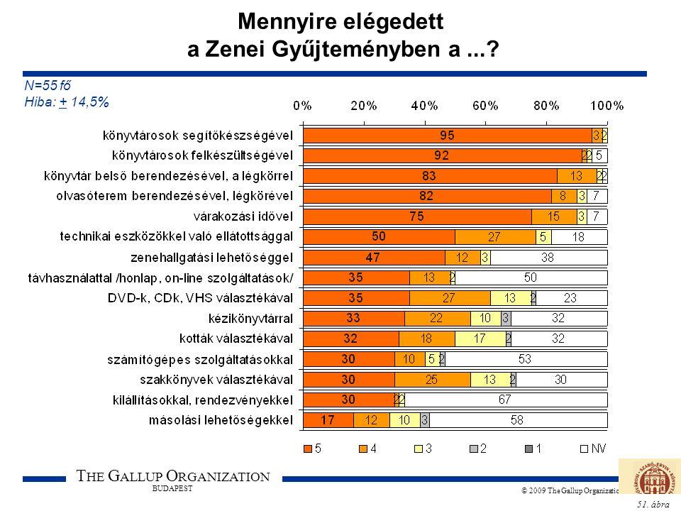 51. ábra T HE G ALLUP O RGANIZATION BUDAPEST © 2009 The Gallup Organization Mennyire elégedett a Zenei Gyűjteményben a...? N=55 fő Hiba: + 14,5%
