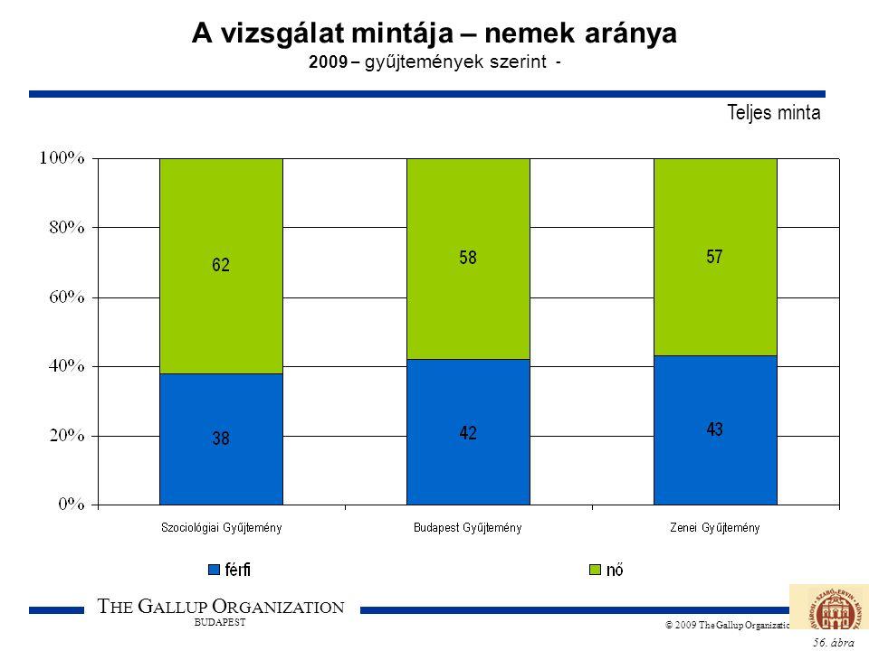 56. ábra T HE G ALLUP O RGANIZATION BUDAPEST © 2009 The Gallup Organization A vizsgálat mintája – nemek aránya 2009 – gyűjtemények szerint - Teljes mi