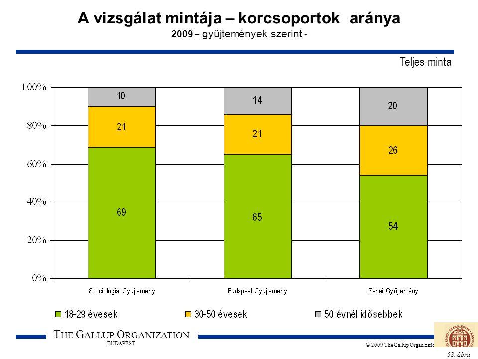 58. ábra T HE G ALLUP O RGANIZATION BUDAPEST © 2009 The Gallup Organization A vizsgálat mintája – korcsoportok aránya 2009 – gyűjtemények szerint - Te