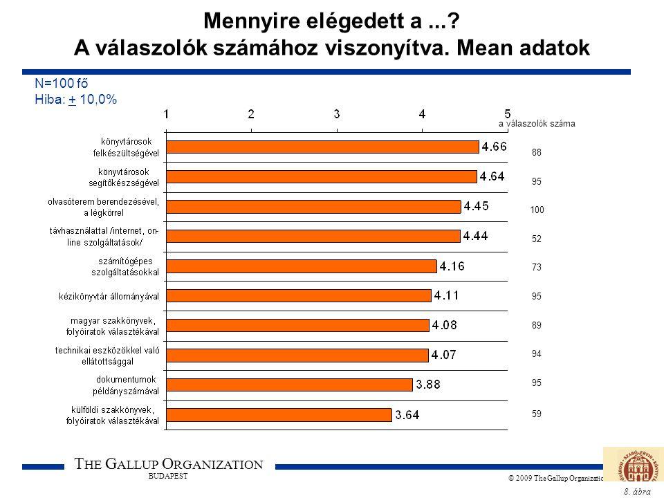 8. ábra T HE G ALLUP O RGANIZATION BUDAPEST © 2009 The Gallup Organization Mennyire elégedett a....