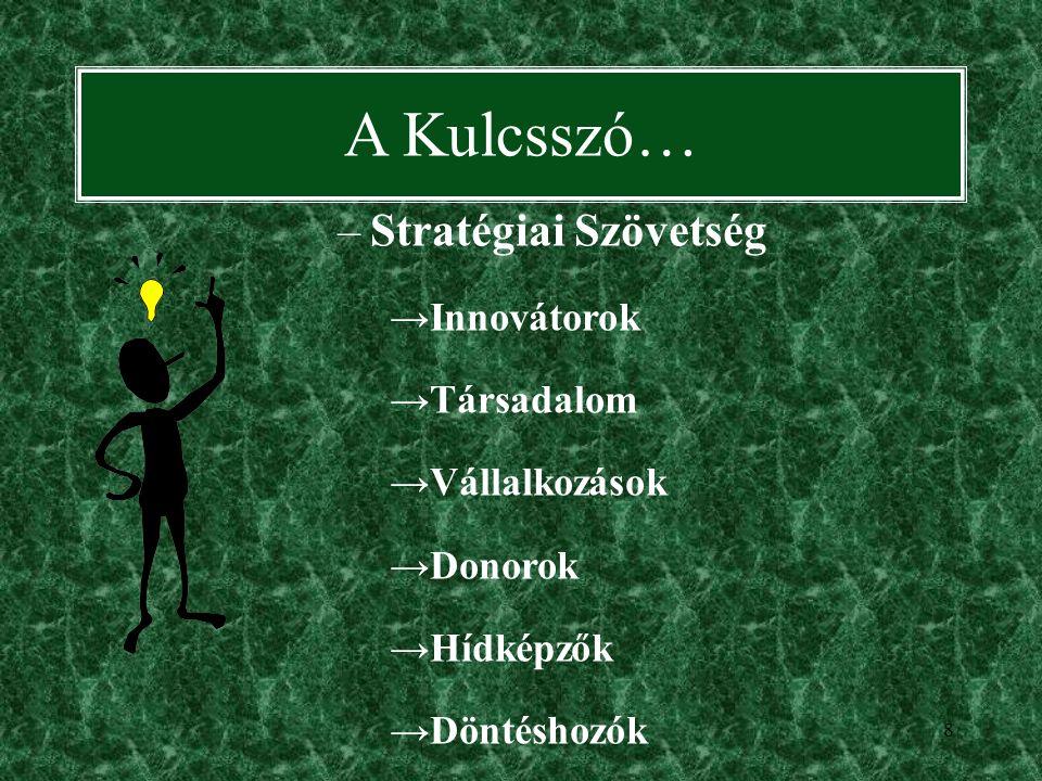 8 A Kulcsszó… –Stratégiai Szövetség →Innovátorok →Társadalom →Vállalkozások →Donorok →Hídképzők →Döntéshozók