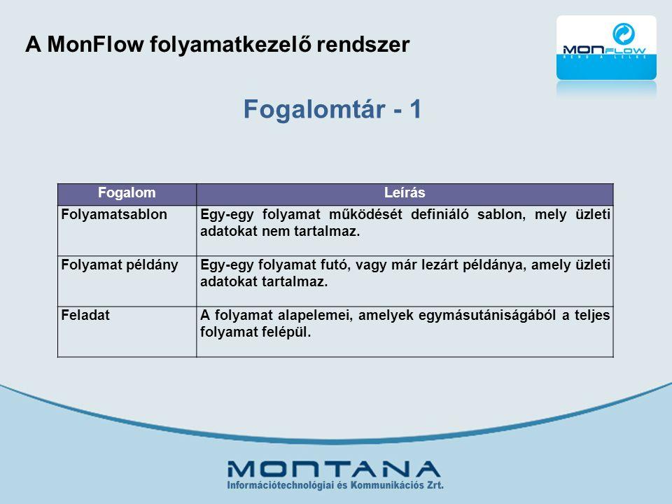 A MonFlow folyamatkezelő rendszer FogalomLeírás FolyamatsablonEgy-egy folyamat működését definiáló sablon, mely üzleti adatokat nem tartalmaz.