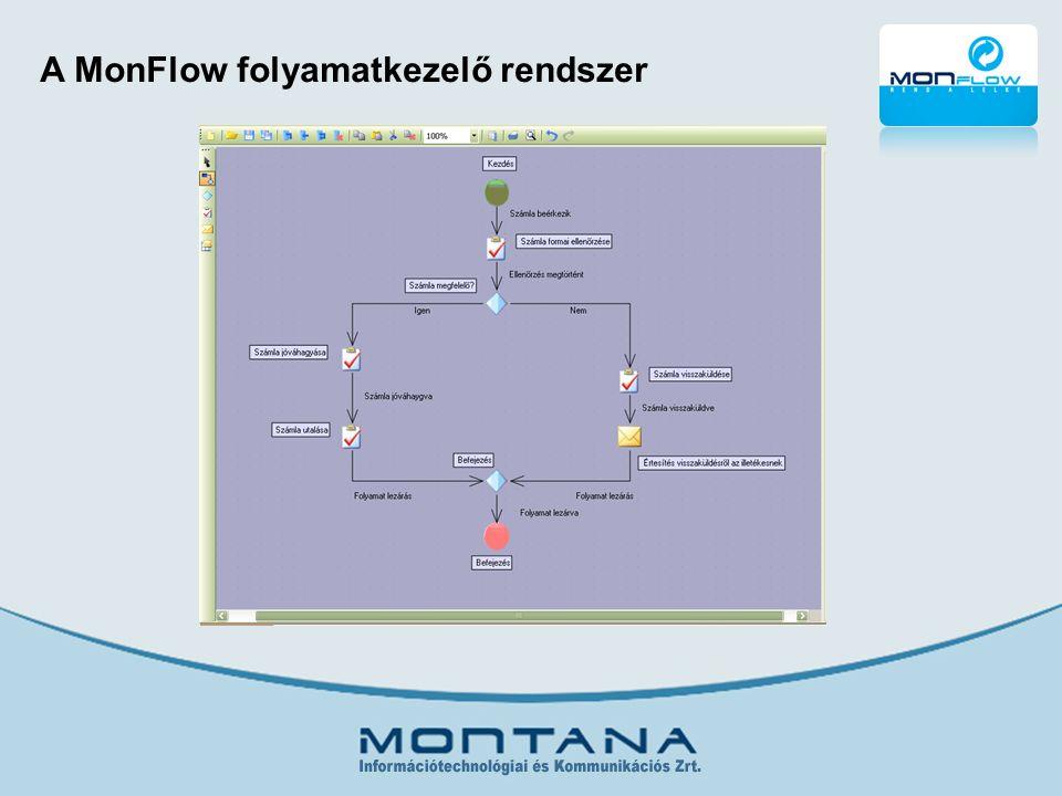 A MonFlow folyamatkezelő rendszer