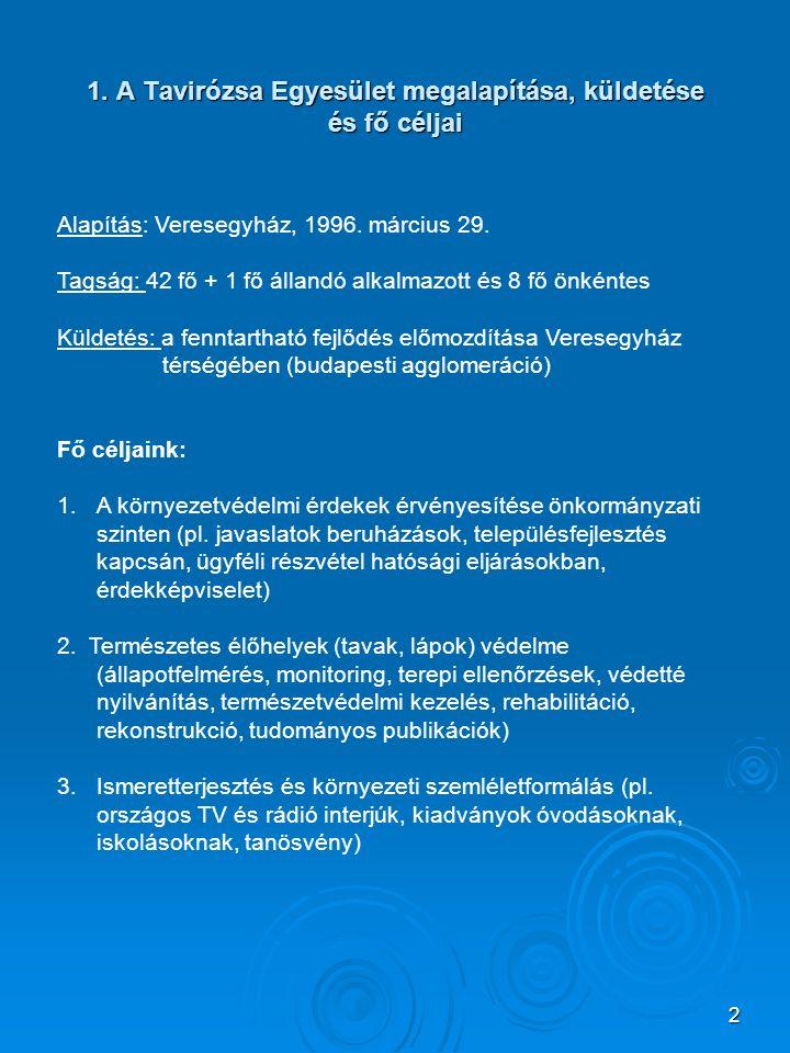 2 1. A Tavirózsa Egyesület megalapítása, küldetése és fő céljai Alapítás: Veresegyház, 1996. március 29. Tagság: 42 fő + 1 fő állandó alkalmazott és 8