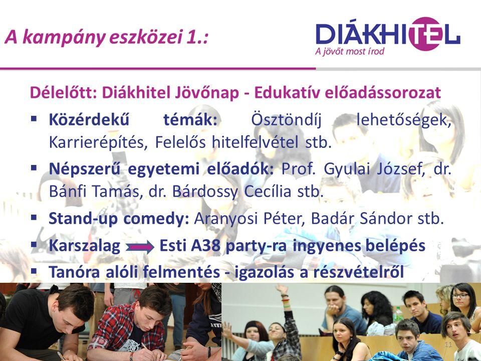 A kampány eszközei 1.: Délelőtt: Diákhitel Jövőnap - Edukatív előadássorozat  Közérdekű témák: Ösztöndíj lehetőségek, Karrierépítés, Felelős hitelfelvétel stb.