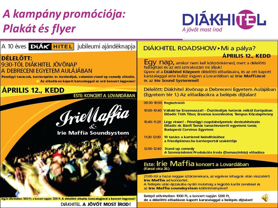 Kampánymutatók:  2011.április 12. -Debrecen:200 fő 900 fő  2011.
