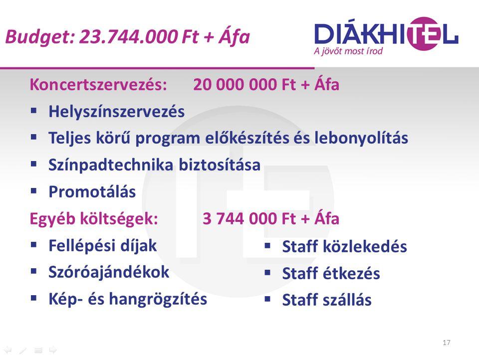 Budget: 23.744.000 Ft + Áfa Koncertszervezés:20 000 000 Ft + Áfa  Helyszínszervezés  Teljes körű program előkészítés és lebonyolítás  Színpadtechnika biztosítása  Promotálás Egyéb költségek:3 744 000 Ft + Áfa  Fellépési díjak  Szóróajándékok  Kép- és hangrögzítés  Staff közlekedés  Staff étkezés  Staff szállás 17