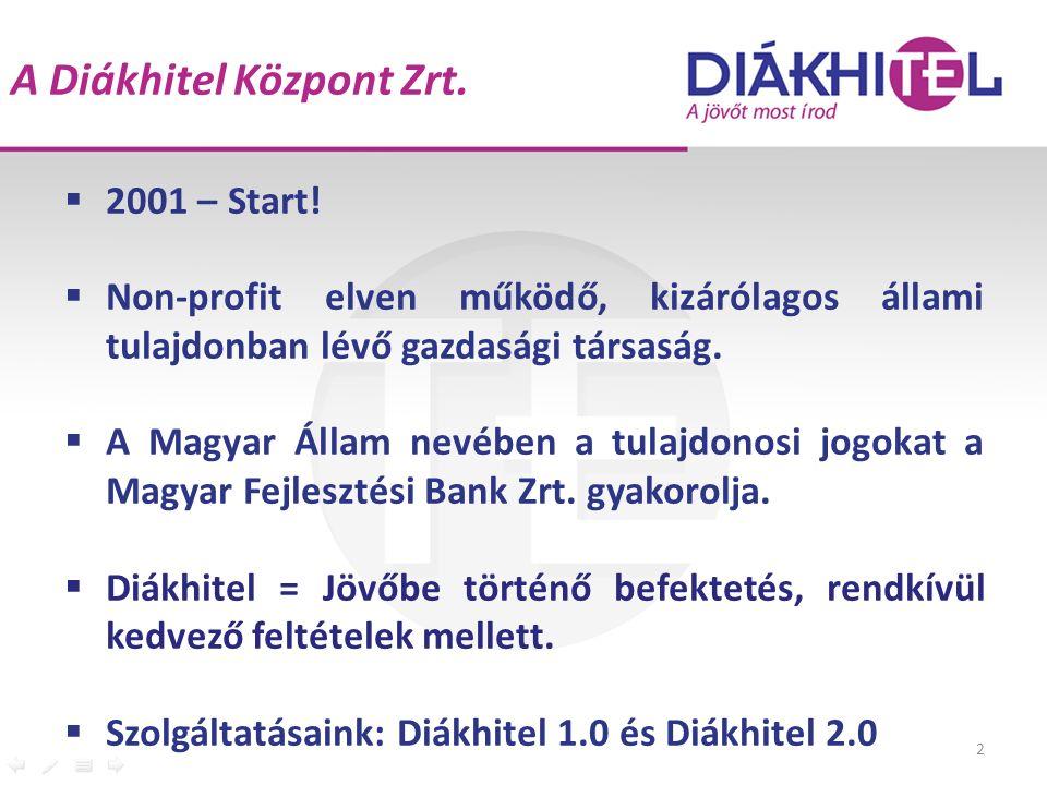 A Diákhitel Központ Zrt.  2001 – Start!  Non-profit elven működő, kizárólagos állami tulajdonban lévő gazdasági társaság.  A Magyar Állam nevében a