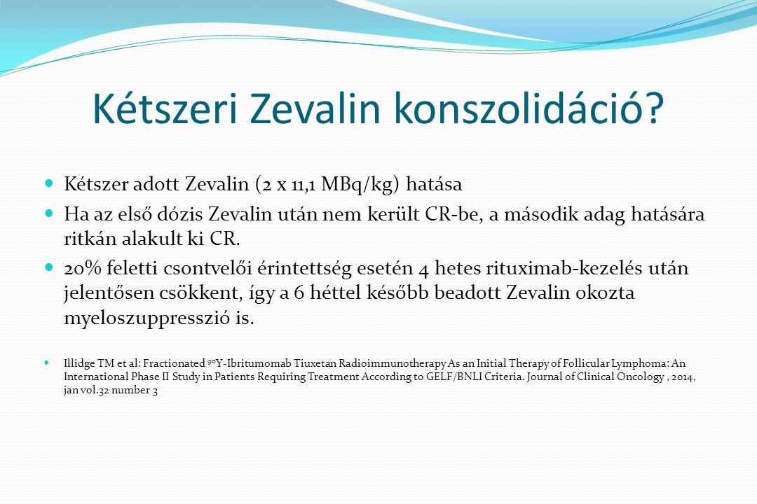 Kétszeri Zevalin konszolidáció.