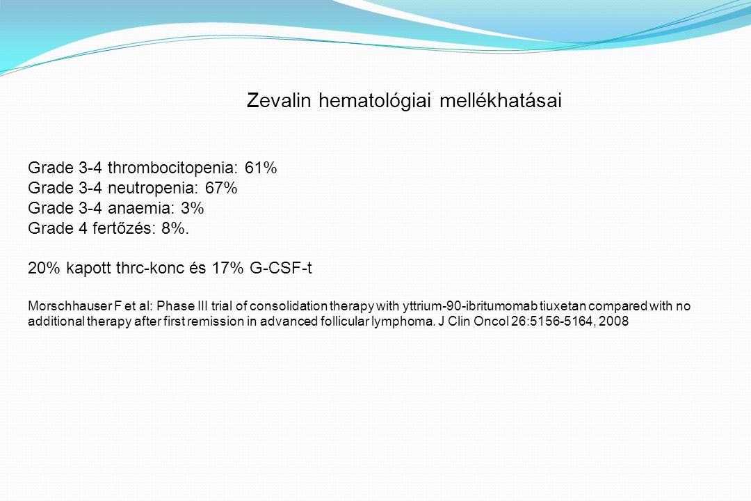 Grade 3-4 thrombocitopenia: 61% Grade 3-4 neutropenia: 67% Grade 3-4 anaemia: 3% Grade 4 fertőzés: 8%.