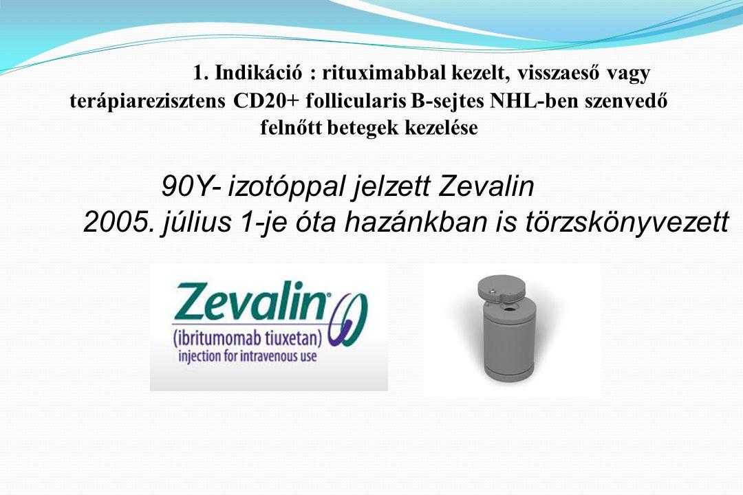 1. Indikáció : rituximabbal kezelt, visszaeső vagy terápiarezisztens CD20+ follicularis B-sejtes NHL-ben szenvedő felnőtt betegek kezelése 90Y- izotóp