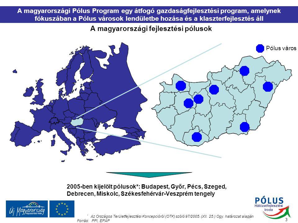 Hálózatfejlesztési Iroda 3 A magyarországi Pólus Program egy átfogó gazdaságfejlesztési program, amelynek fókuszában a Pólus városok lendületbe hozása és a klaszterfejlesztés áll A magyarországi fejlesztési pólusok Pólus város * Az Országos Területfejlesztési Koncepcióról (OTK) szóló 97/2005.