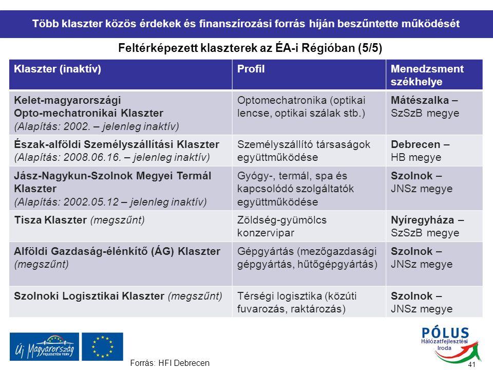 Hálózatfejlesztési Iroda Klaszter (inaktív)ProfilMenedzsment székhelye Kelet-magyarországi Opto-mechatronikai Klaszter (Alapítás: 2002.