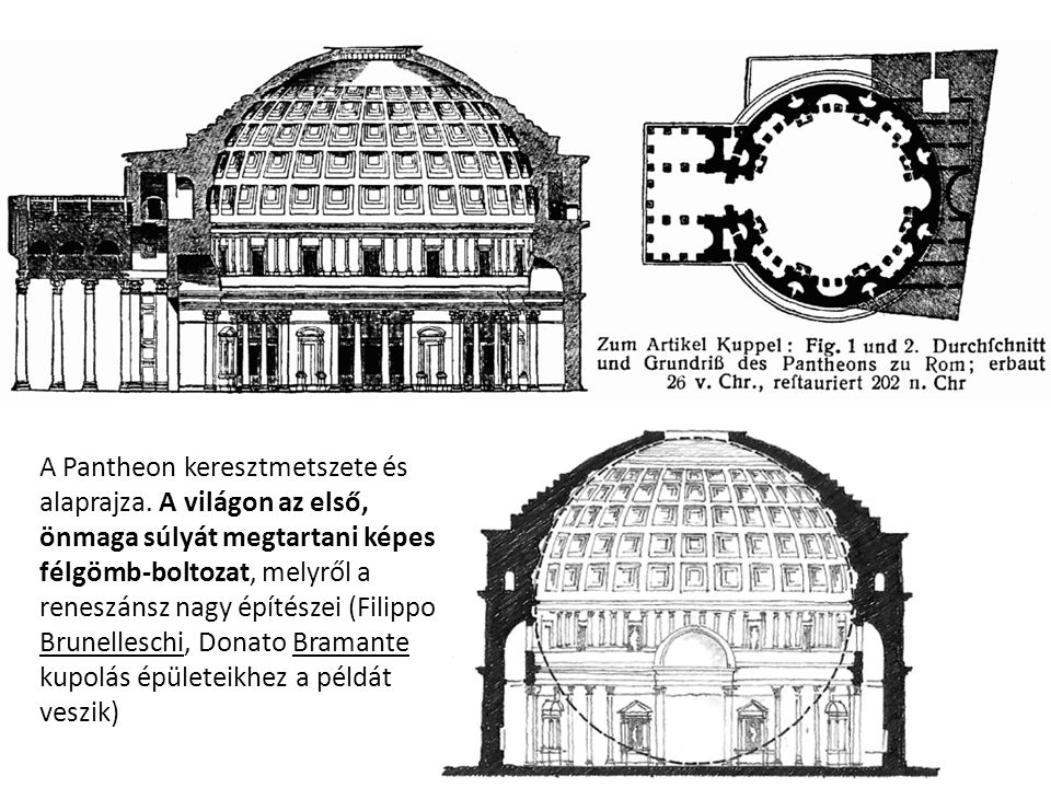 A Pantheon keresztmetszete és alaprajza.