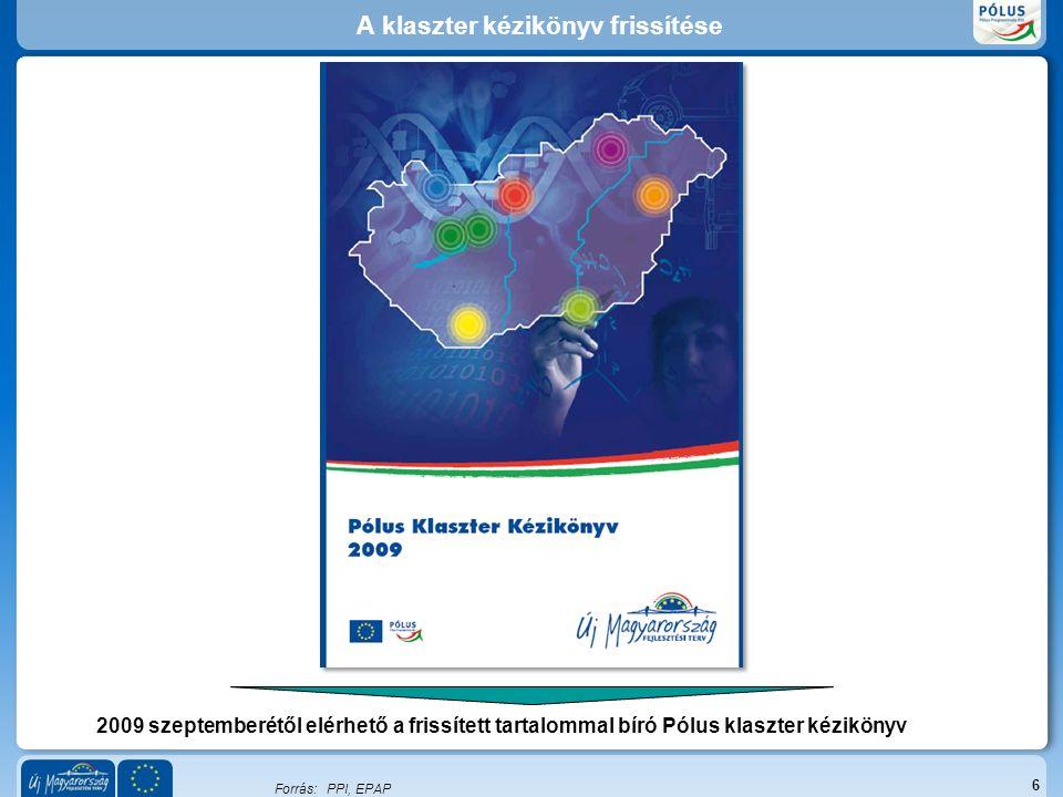 A klaszter kézikönyv frissítése 6 2009 szeptemberétől elérhető a frissített tartalommal bíró Pólus klaszter kézikönyv Forrás:PPI, EPAP