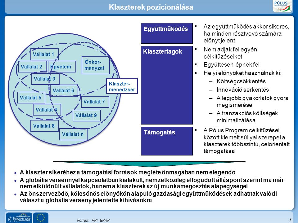 Klaszterek pozicionálása 7 ● A klaszter sikeréhez a támogatási források megléte önmagában nem elegendő ● A globális versennyel kapcsolatban kialakult, nemzetközileg elfogadott álláspont szerint ma már nem elkülönült vállalatok, hanem a klaszterek az új munkamegosztás alapegységei ● Az önszerveződő, kölcsönös előnyökön alapuló gazdasági együttműködések adhatnak valódi választ a globális verseny jelentette kihívásokra  Az együttműködés akkor sikeres, ha minden résztvevő számára előnyt jelent  Nem adják fel egyéni célkitűzéseiket  Együttesen lépnek fel  Helyi előnyöket használnak ki: –Költségcsökkentés –Innováció serkentés –A legjobb gyakorlatok gyors megismerése –A tranzakciós költségek minimalizálása Együttműködés Klasztertagok Támogatás  A Pólus Program célkitűzései között kiemelt súllyal szerepel a klaszterek többszintű, célorientált támogatása Vállalat 1 Egyetem Önkor- mányzat Vállalat 2 Vállalat 3 Vállalat 4 Vállalat 5 Vállalat 6 Vállalat 7 Vállalat 8 Vállalat 9 Vállalat n Klaszter- menedzser
