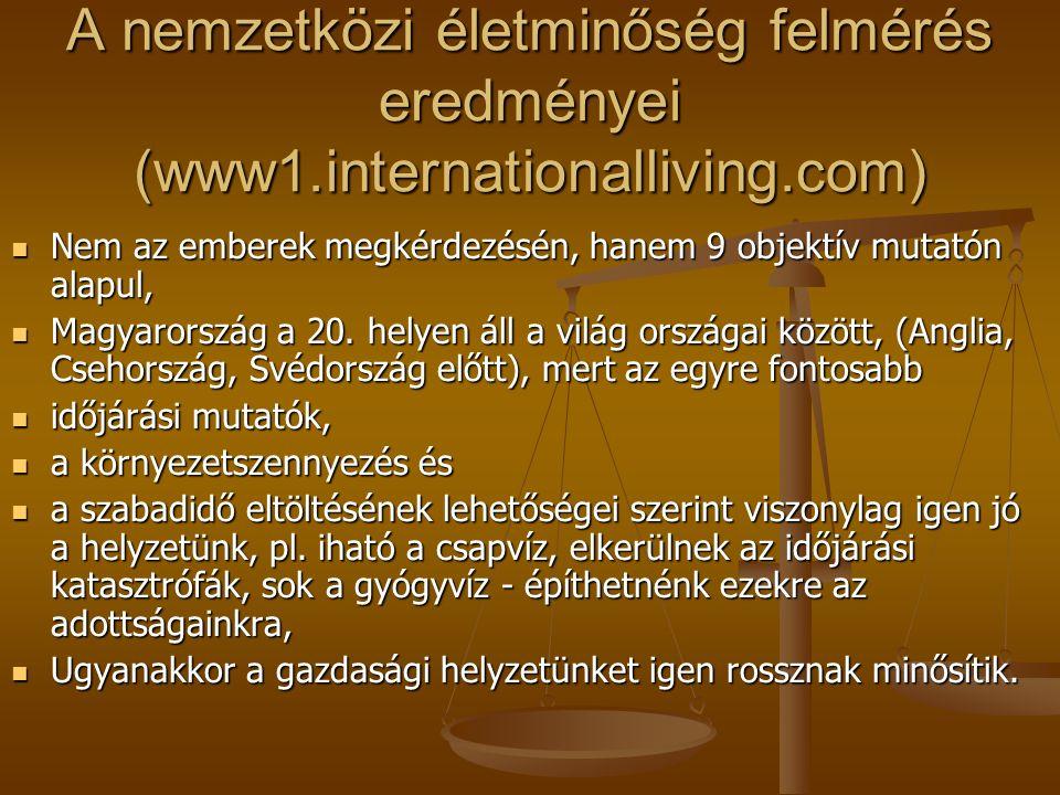 Magyarország helye: Az élettel való szubjektív elégedettség skálán Magyarország a világ országai közül a 105. Az élettel való szubjektív elégedettség