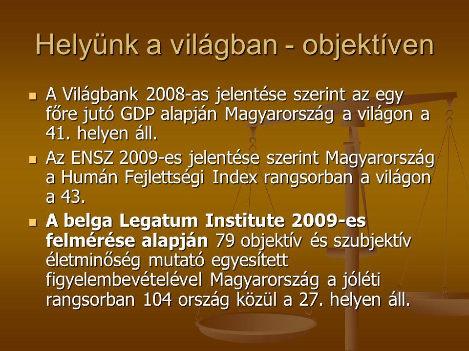 A nemzetközi életminőség felmérés eredményei (www1.internationalliving.com) Nem az emberek megkérdezésén, hanem 9 objektív mutatón alapul, Nem az embe