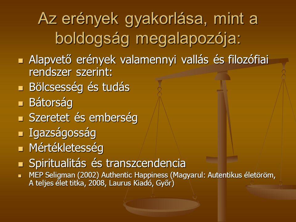 Az erények gyakorlása, mint a boldogság megalapozója: Alapvető erények valamennyi vallás és filozófiai rendszer szerint: Alapvető erények valamennyi v