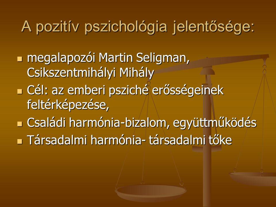 Az erények gyakorlása, mint a boldogság megalapozója: Alapvető erények valamennyi vallás és filozófiai rendszer szerint: Alapvető erények valamennyi vallás és filozófiai rendszer szerint: Bölcsesség és tudás Bölcsesség és tudás Bátorság Bátorság Szeretet és emberség Szeretet és emberség Igazságosság Igazságosság Mértékletesség Mértékletesség Spiritualitás és transzcendencia Spiritualitás és transzcendencia MEP Seligman (2002) Authentic Happiness (Magyarul: Autentikus életöröm, A teljes élet titka, 2008, Laurus Kiadó, Győr) MEP Seligman (2002) Authentic Happiness (Magyarul: Autentikus életöröm, A teljes élet titka, 2008, Laurus Kiadó, Győr)