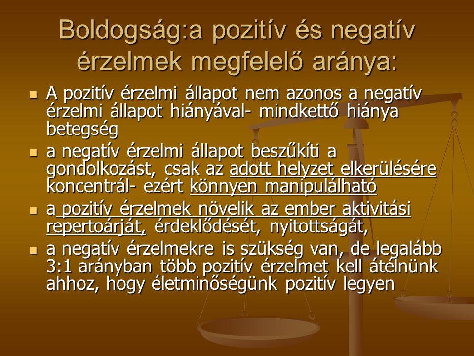 A pozitív pszichológia jelentősége: megalapozói Martin Seligman, Csikszentmihályi Mihály megalapozói Martin Seligman, Csikszentmihályi Mihály Cél: az