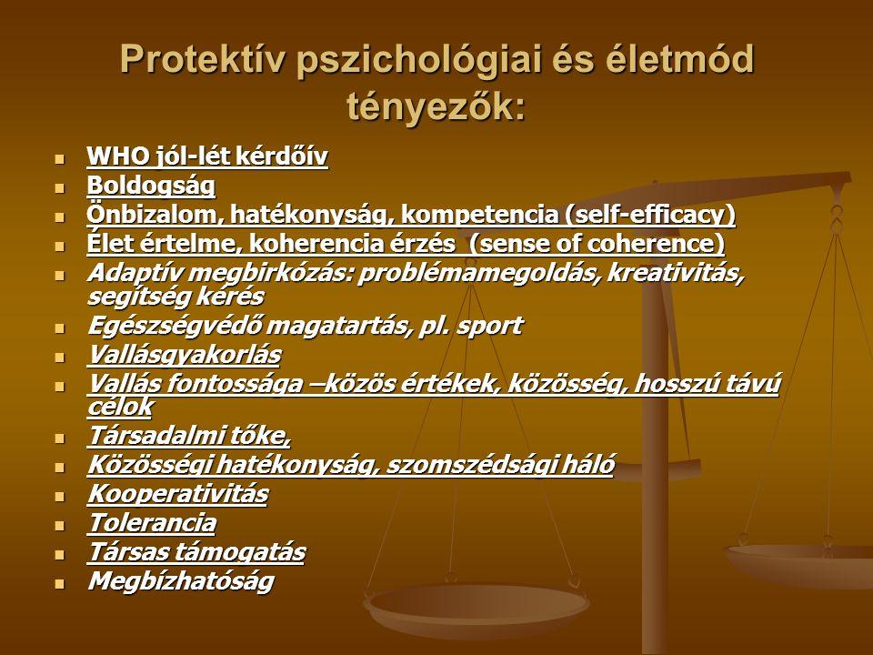 A lelki egészség, pozitív életminőség előrejelzői: Szubjektív jól-lét, elégedettség Szubjektív jól-lét, elégedettség azonos módszerekkel elemzi az egyes társadalmi rétegek, régiók életminőségét, ennek összefüggéseit azonos módszerekkel elemzi az egyes társadalmi rétegek, régiók életminőségét, ennek összefüggéseit társadalmi-gazdasági tényezőkkel társadalmi-gazdasági tényezőkkel A lelki egészség, jóllét legfontosabb előrejelzői: A lelki egészség, jóllét legfontosabb előrejelzői: az élet értelmébe vetett hit, az élet értelmébe vetett hit, iskolázottság, iskolázottság, hatékonyság, kompetencia, hatékonyság, kompetencia, adaptív megbirkózás, adaptív megbirkózás, társas támogatás társas támogatás