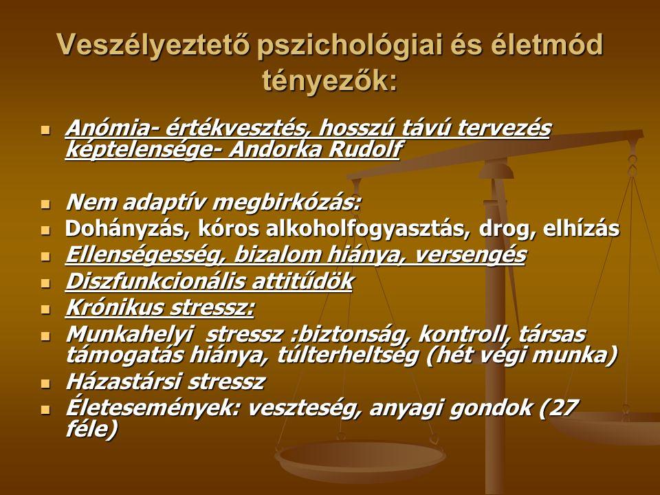Protektív pszichológiai és életmód tényezők: WHO jól-lét kérdőív WHO jól-lét kérdőív Boldogság Boldogság Önbizalom, hatékonyság, kompetencia (self-efficacy) Önbizalom, hatékonyság, kompetencia (self-efficacy) Élet értelme, koherencia érzés (sense of coherence) Élet értelme, koherencia érzés (sense of coherence) Adaptív megbirkózás: problémamegoldás, kreativitás, segítség kérés Adaptív megbirkózás: problémamegoldás, kreativitás, segítség kérés Egészségvédő magatartás, pl.